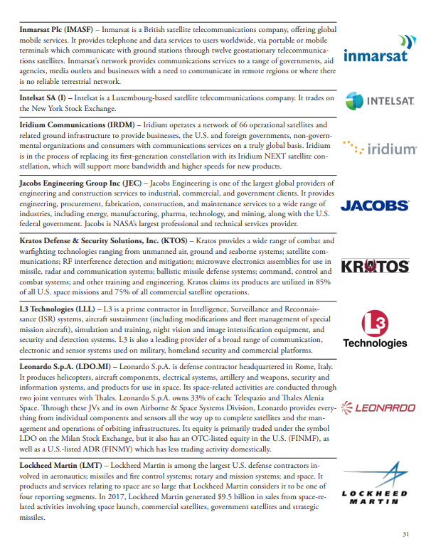 Space Public Companies II