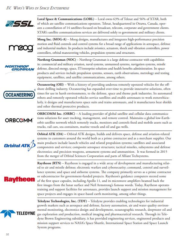 Space Public Companies III