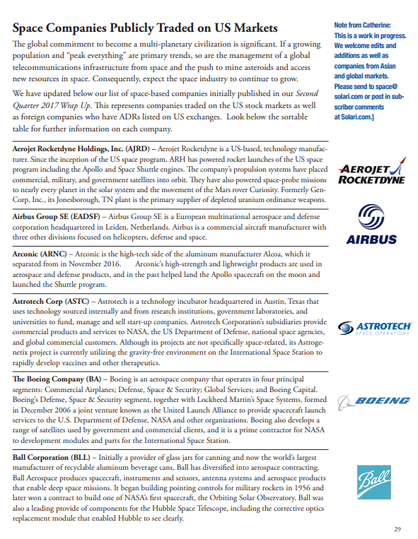 Space Public Companies
